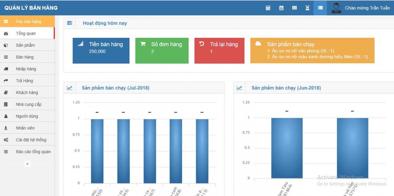 Sử dụng phần mềm quản lý bán hàng mang tới nhiều lợi ích